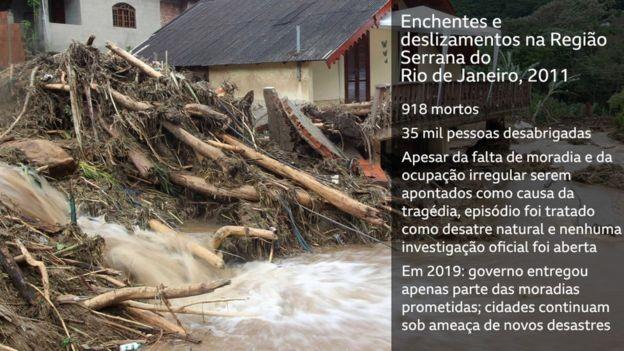 Enchentes e deslizamentos na Região Serrana do Rio de Janeiro (Foto: REUTERS/BBC)