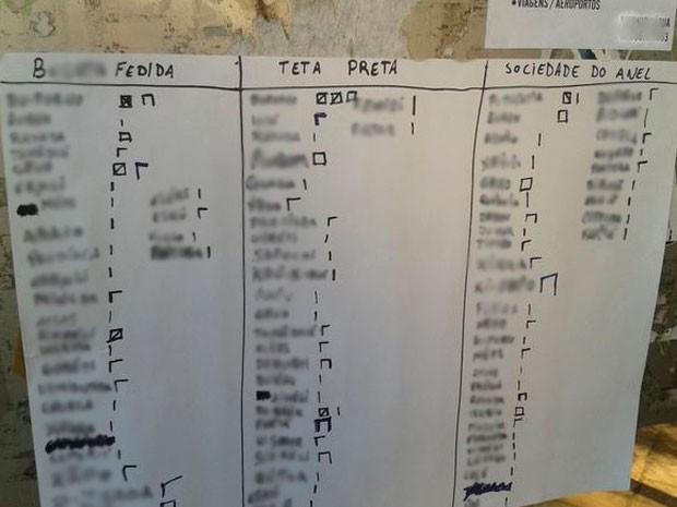Cartaz na Esalq faz 'ranking' sexual de alunos da USP (Foto: Élice Botelho/Arquivo pessoal)