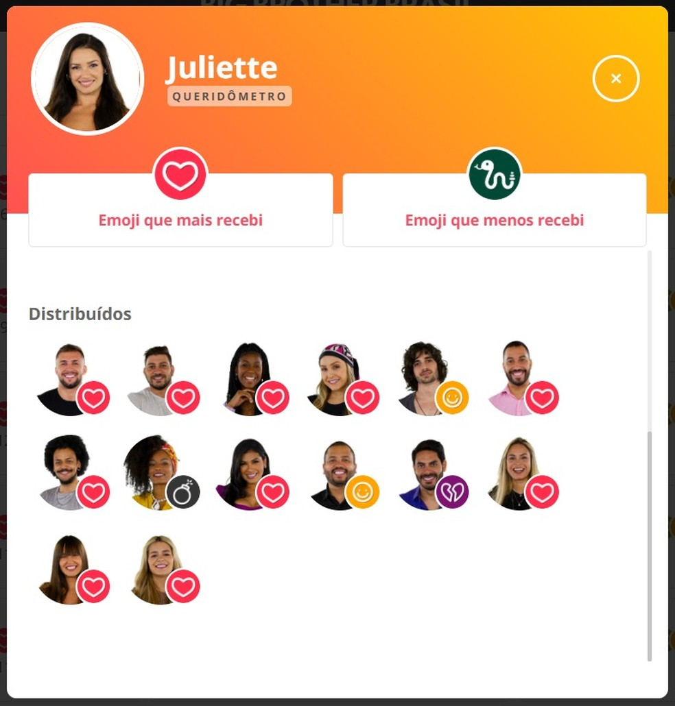 Queridômetro Juliette - 26/2 — Foto: Globo