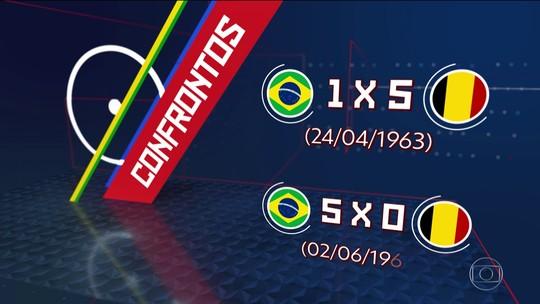 No ranking da Fifa, o Brasil está em segundo lugar e a Bélgica em terceiro