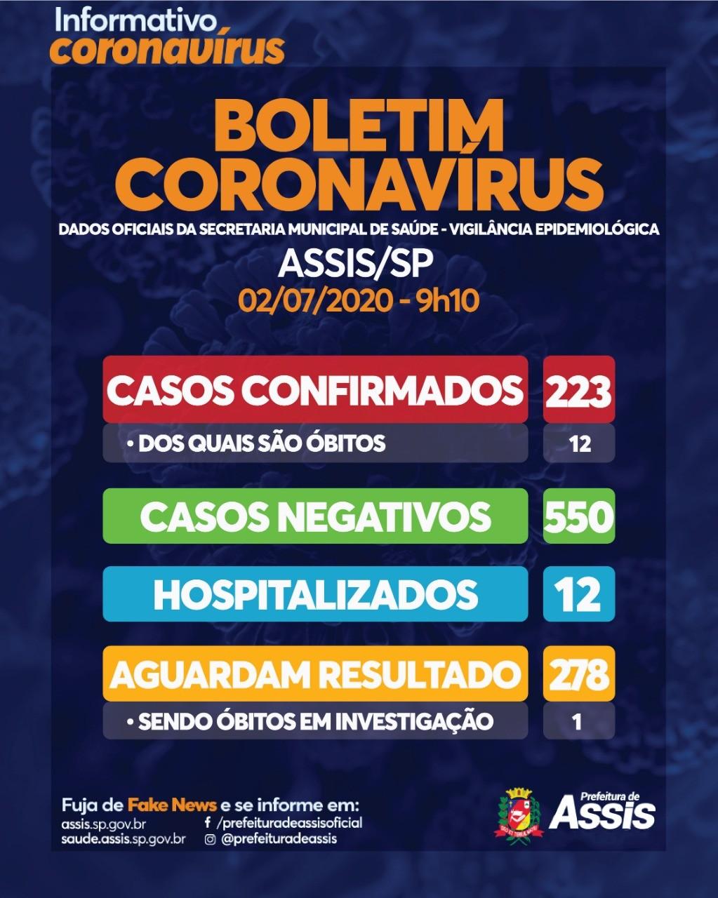 Mortes confirmadas por coronavírus nas regiões de Bauru e Marília nesta quinta-feira, 2 de julho