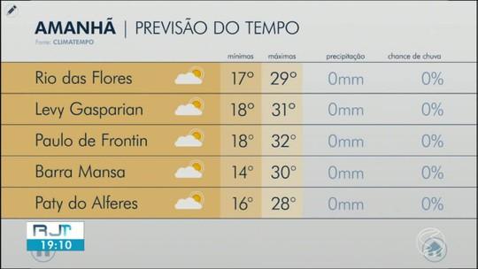 Meteorologia prevê quarta-feira sem chuva no Sul do Rio