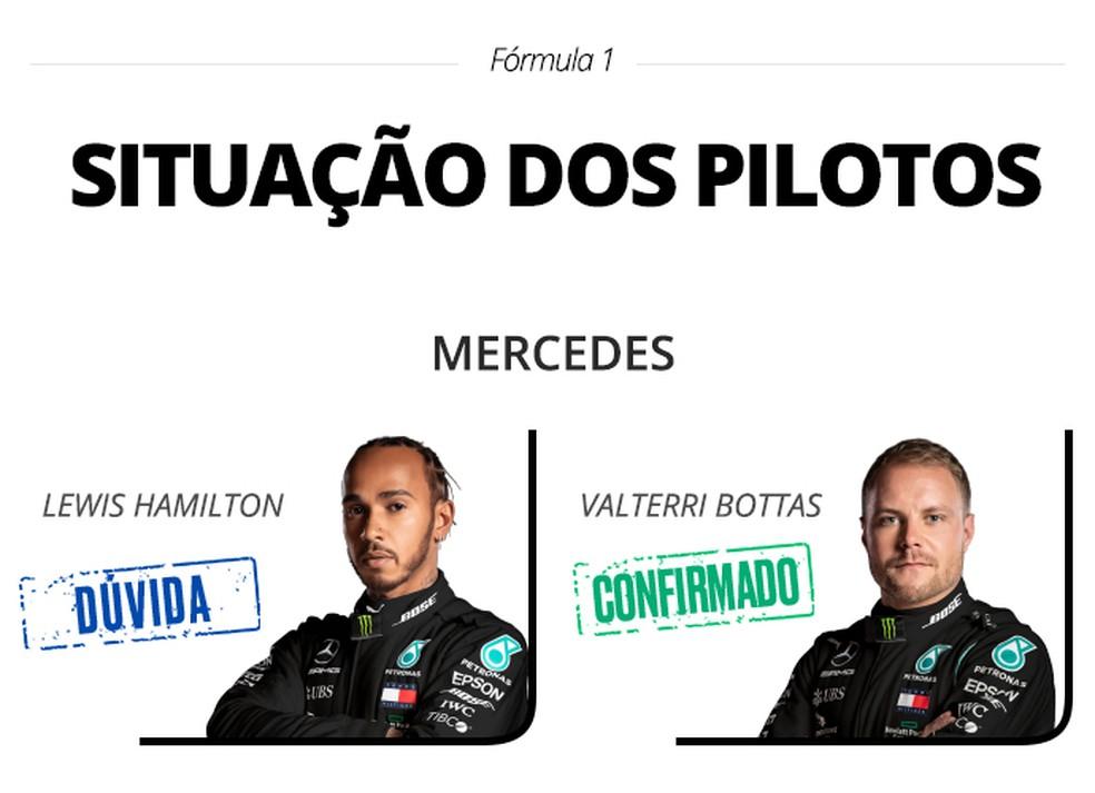 Mercedes F1 2021 — Foto: Infoesporte