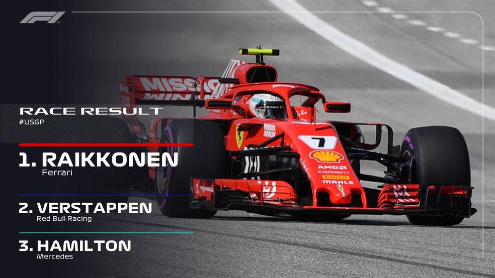 O Top 3 do GP dos EUA de F1 — Foto: Reprodução/Twitter