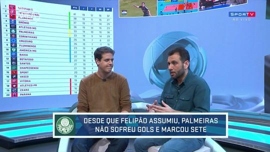 Loffredo analisa mudança no ataque do Palmeiras com Felipão