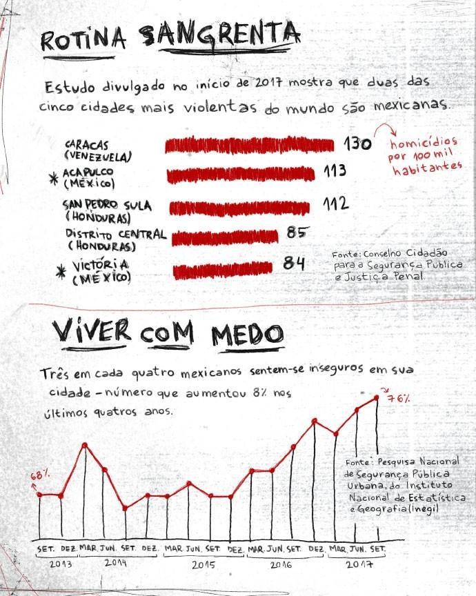 Dados (Foto: GALILEU)