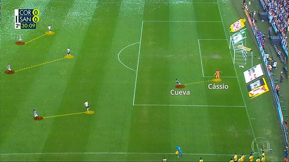 """Cueva foi um típico """"falso-nove"""" e quase fez esse gol — Foto: Leonardo Miranda"""