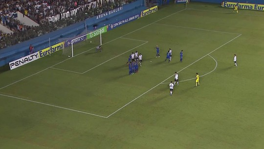 Prêmio Dener: gol de Rafinha, do Corinthians, é eleito o mais bonito das oitavas da Copinha