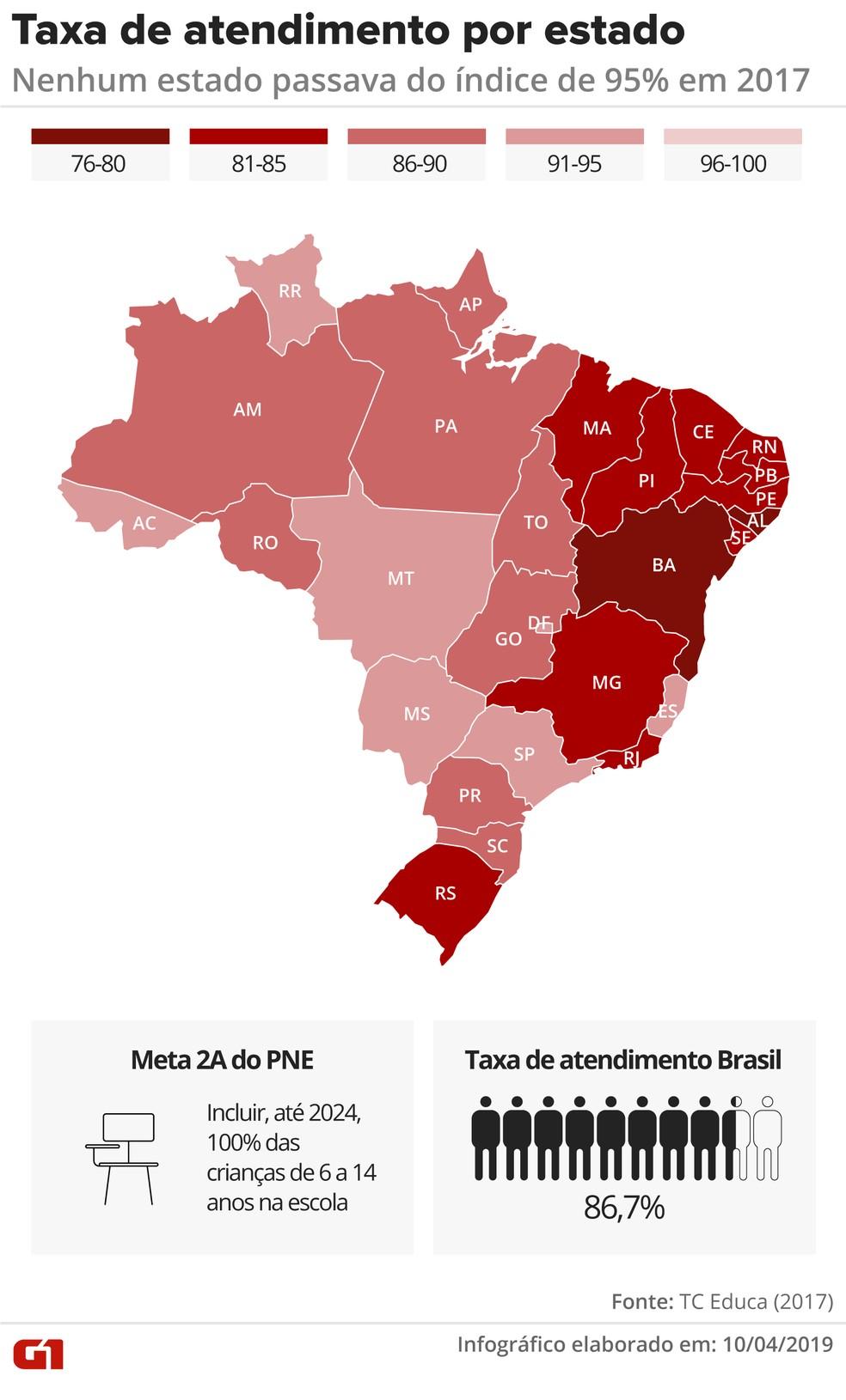 87% dos municípios arriscam descumprir meta de matricular todas as crianças de 6 a 14 anos — Foto: Juliane Monteiro/G1