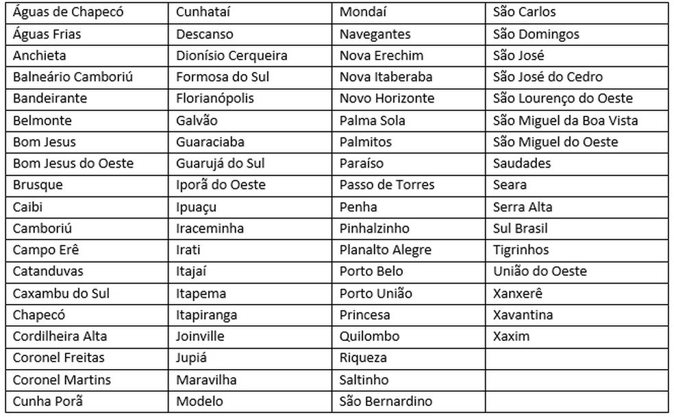 Municípios de SC considerados infestados pelo mosquito Aedes aegypti (Foto: Divulgação/Dive-SC)