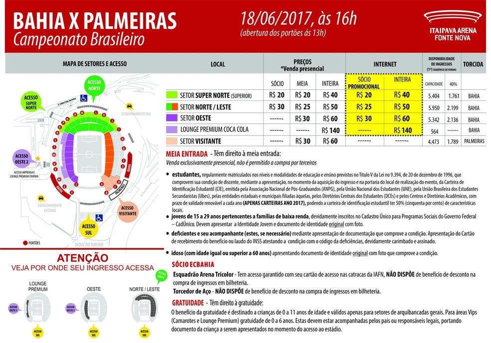 Bahia x Palmeiras  ingressos para a partida de domingo estão à venda ... 7b72c29c44739