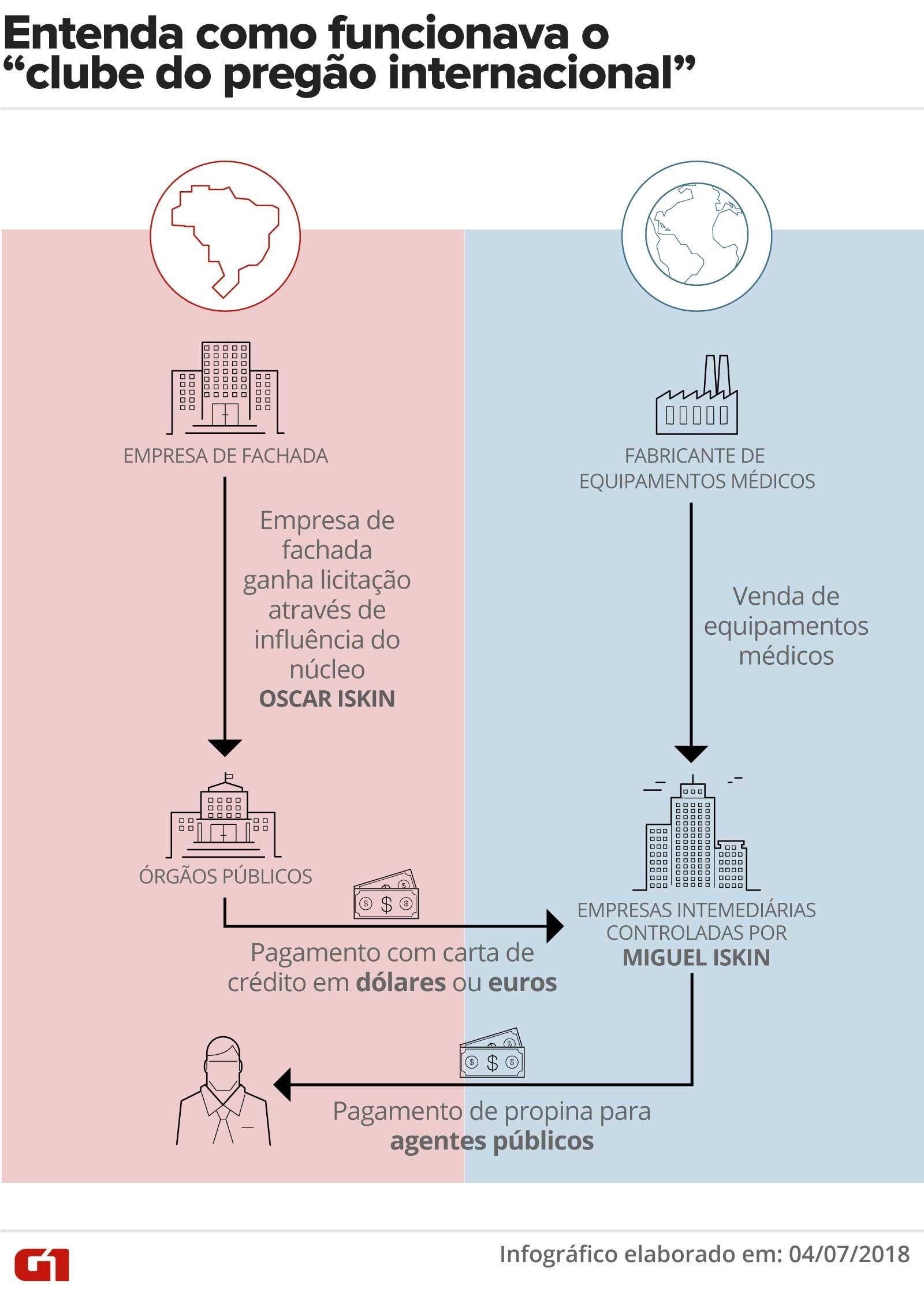 Justiça Federal converte prisão de CEO da GE de temporária para preventiva