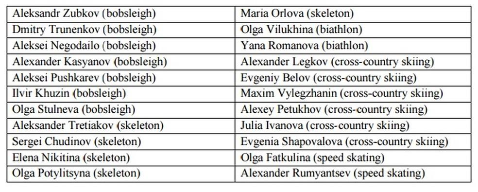 cas atletas russo recurso coi (Foto: Reprodução )