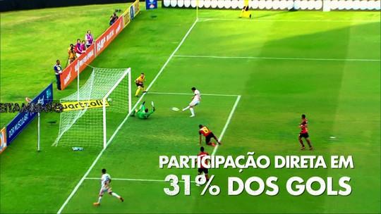 São Paulo consegue ir bem sem Everton e conta com parceria de gols de Nenê e Diego Souza