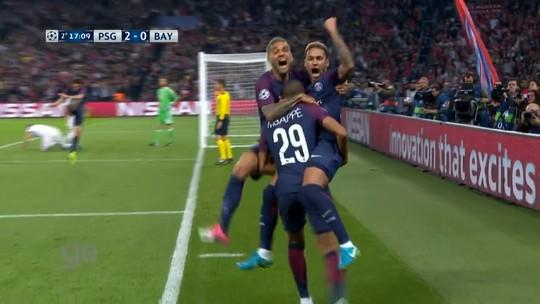 Neymar chega aos 20 gols no PSG e iguala marca de última temporada no Barça
