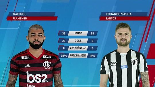 Santos precisa atacar o Flamengo