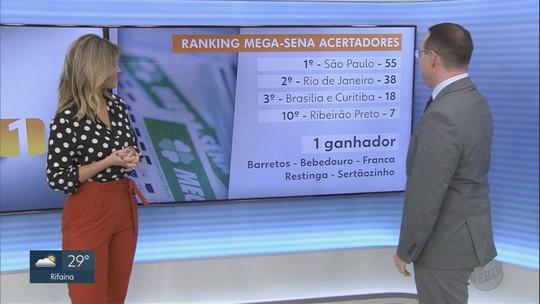 Mega-Sena: Aposta vencedora dos R$ 11,8 milhões foi feita na única lotérica de Aramina, SP