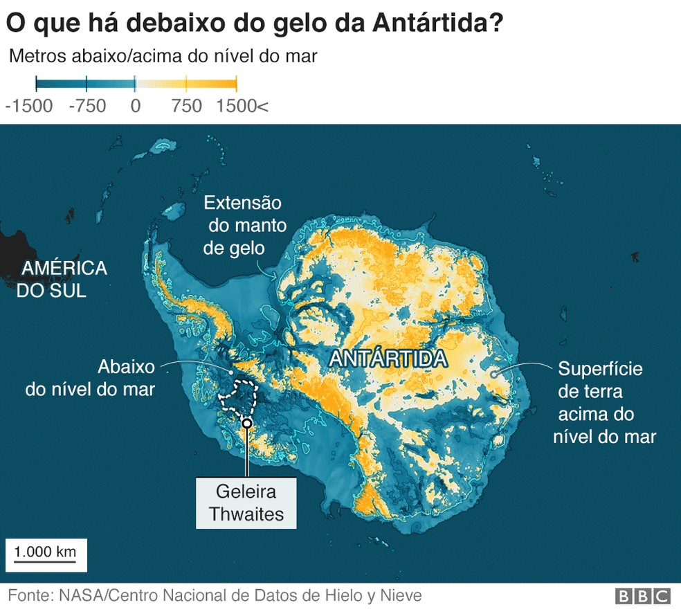 O que há debaixo do gelo na Antártica? — Foto: BBC