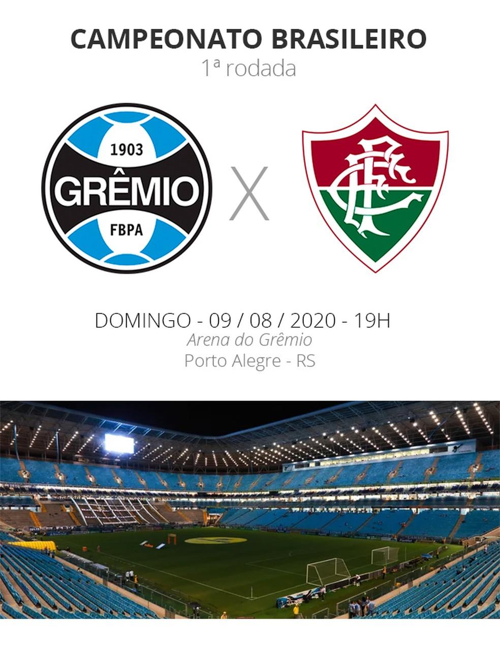 Gremio X Fluminense Veja Como Assistir Escalacoes Desfalques E Arbitragem Brasileirao Serie A Ge