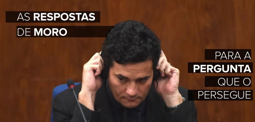 """Moro fala de fim da lava jato e """"candidatura a presidência da Republica"""""""