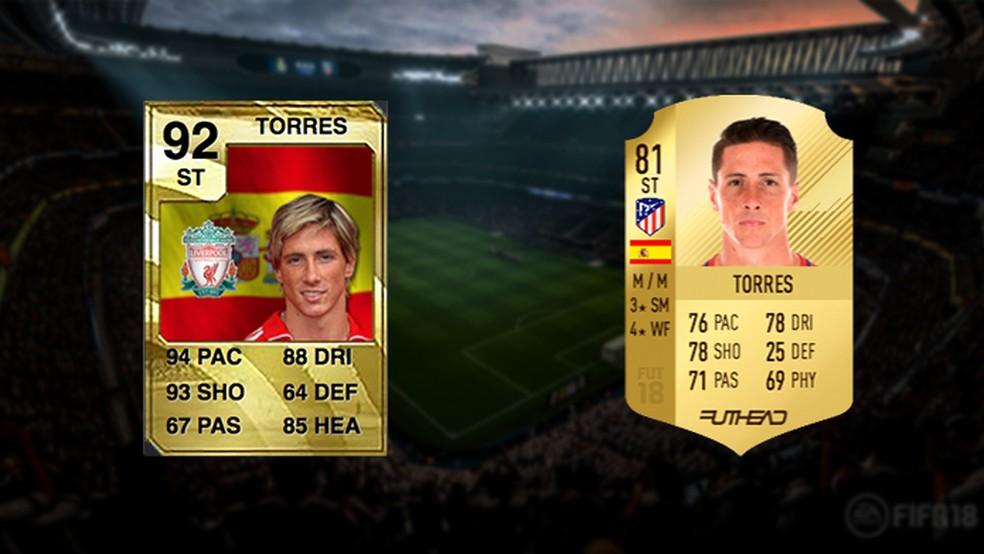 Um dia considerado um dos melhores do mundo, Torres já não é o mesmo no Ultimate Team (Foto: Reprodução/Murilo Molina)