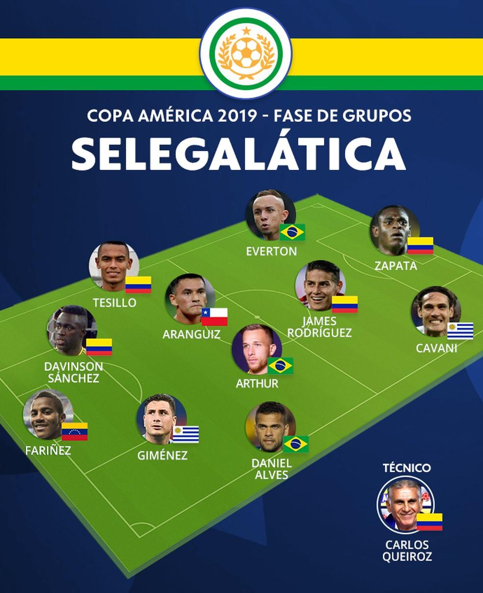 Neymar Daniel Alves Confira Os Boleiros Que Entraram: SeleGalática E SeleBaba: Os Melhores E Piores