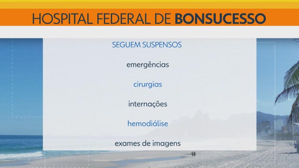 Alguns serviços seguem suspensos no hospital — Foto: Reprodução/TV Globo