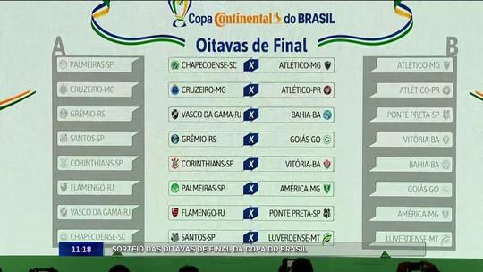 Sorteio define os confrontos das oitavas de final da Copa do Brasil
