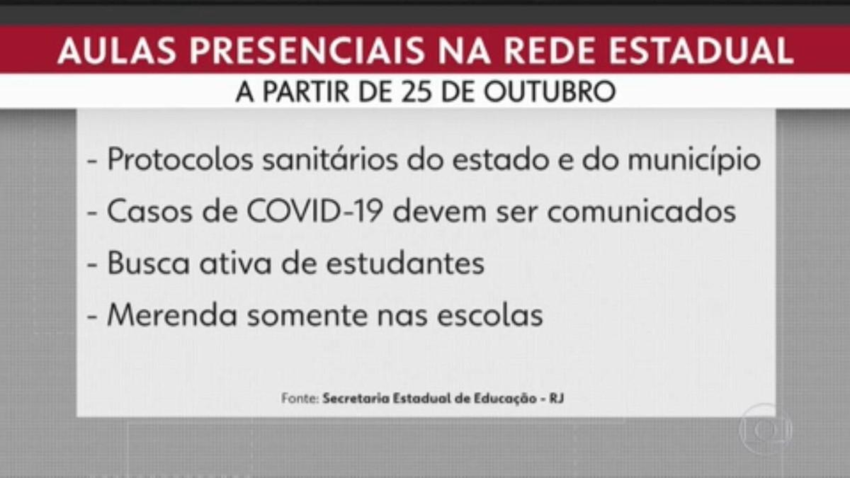 Aulas presenciais obrigatórias na rede estadual do RJ: veja perguntas e respostas