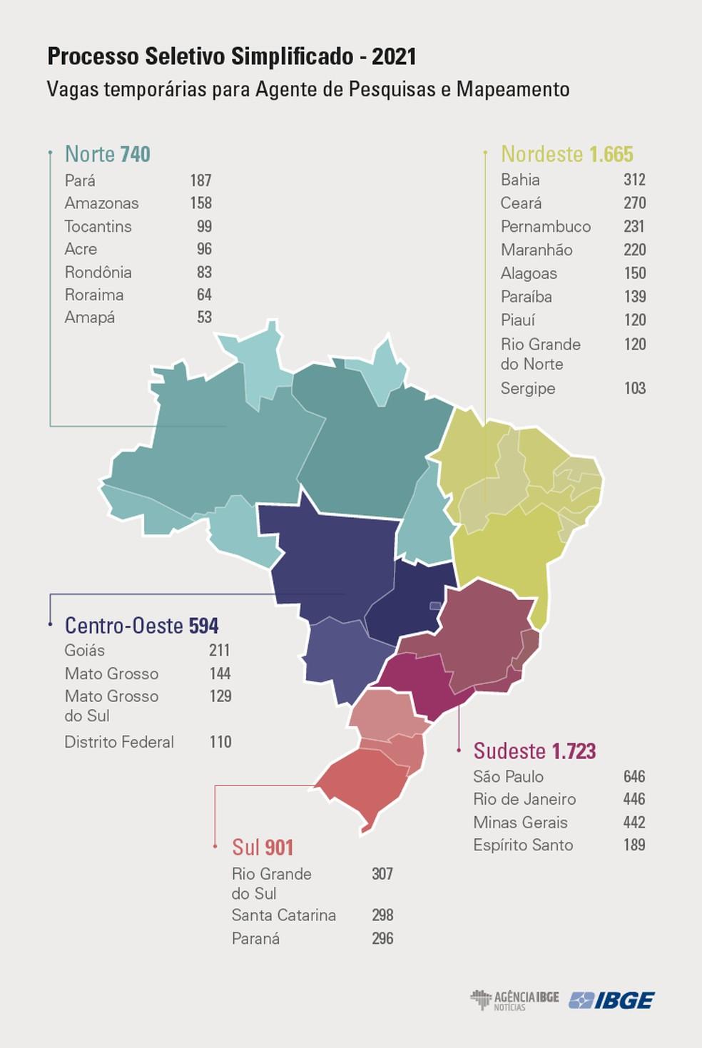 Distribuição de vagas para agente de pesquisas e mapeamento — Foto: Divulgação