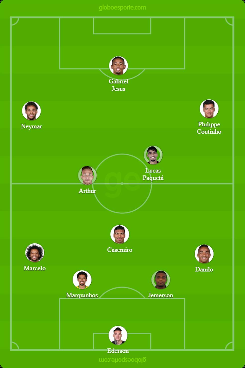 escalação da galera copa 2022 (Foto: Globoesporte.com)