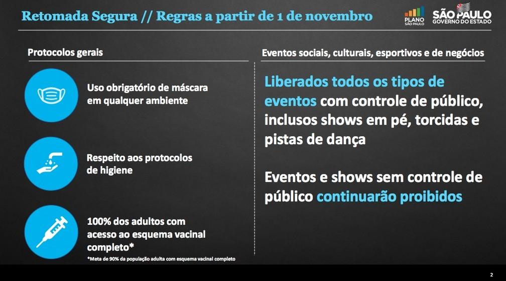 Governo de SP anuncia volta de torcida a estádios a partir de 1 de novembro — Foto: Reprodução/GESP