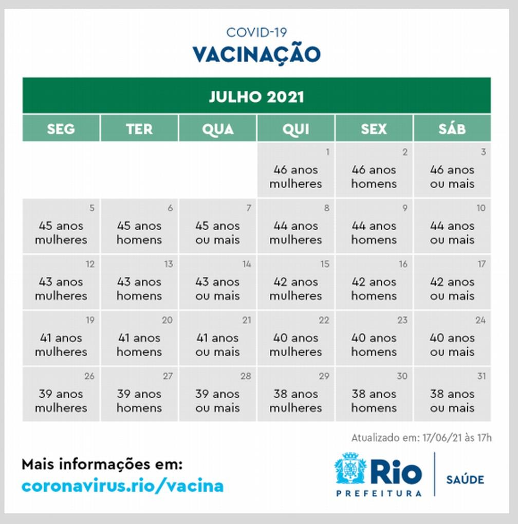 Rio Preve Vacinar Todos Acima De 18 Ate Agosto E Adolescentes A Partir De Setembro Diz Paes Rio De Janeiro G1