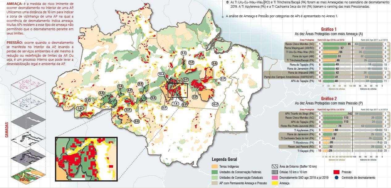 Reserva Chico Mendes, no AC, é a área protegida que mais sofre ameaça e pressão de desmatamento
