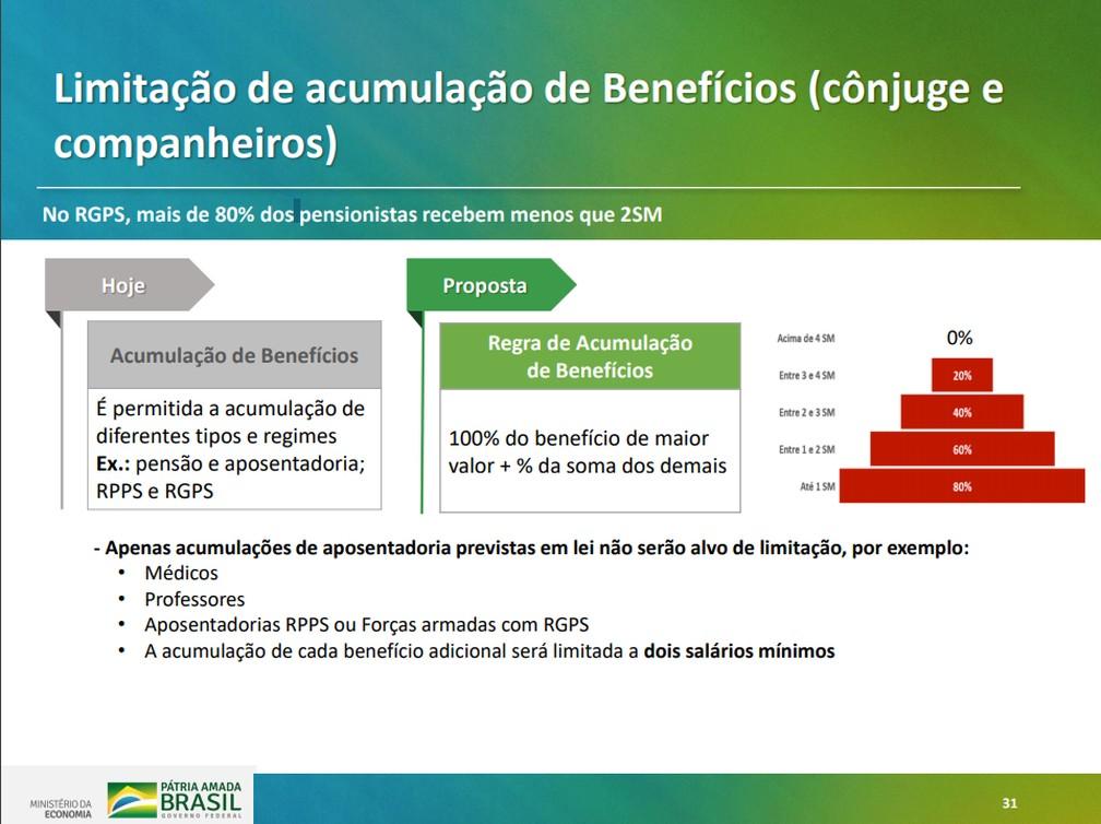 Proposta para limitação de acumulação de benefícios apresentada pelo governo para reforma da Previdência — Foto: Reprodução/Ministério da Economia