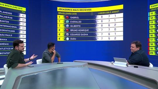 Números mostram que Gabigol é o mais decisivo do Brasileiro