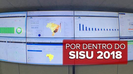 Sisu 2018 já recebeu inscrições de 49% dos candidatos do Enem 2017 aptos a concorrer às vagas
