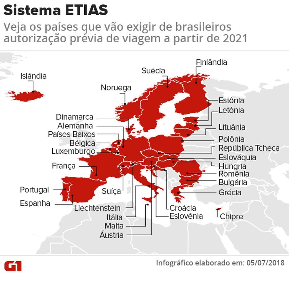 Veja os países que vão exigir de brasileiros autorização précia de viagem — Foto: Karina Almeida/ G1