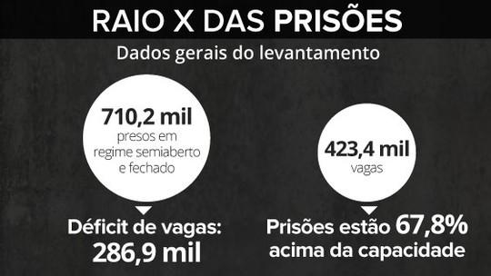 Foto: (Aparecido Gonçalves/G1)