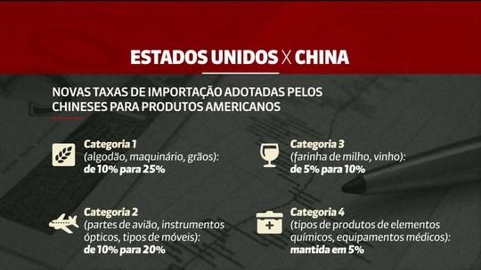 Bovespa fecha em forte queda após retaliação da China em guerra comercial com EUA