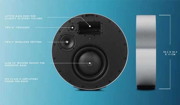 Por dentro, o som sai de seis amplificadores  (Foto: Bang & Olufsen/ Reprodução)