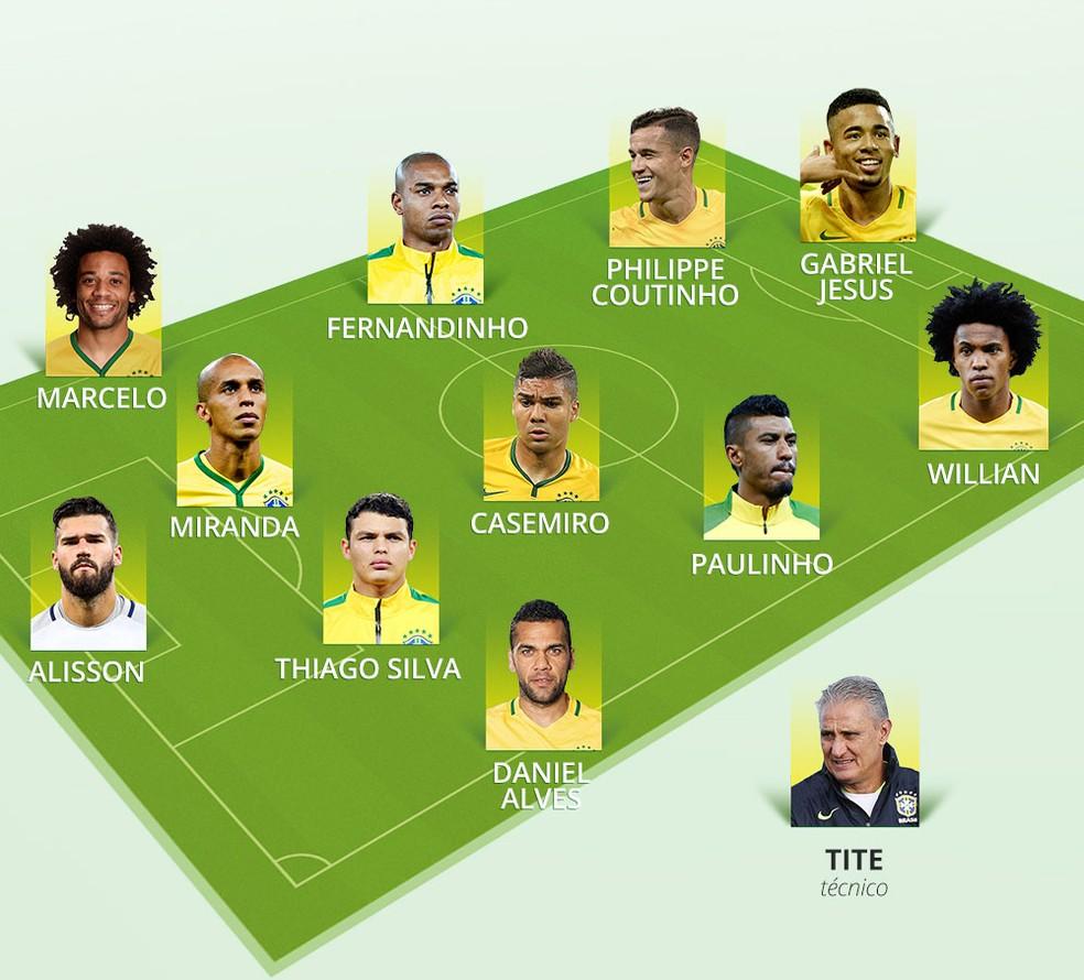 Seleção terá Fernandinho titular no reencontro com a Alemanha (Foto: Infoesporte)