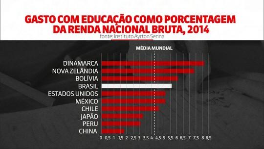 GloboNews Política debate sobre como investir e desenvolver o jovem na escola
