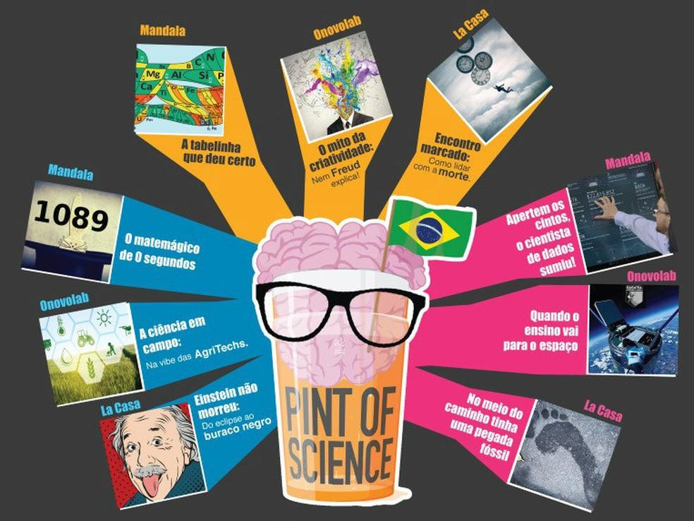 Programação Pint os Science de São Carlos — Foto: Divulgação