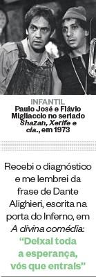 """Recebi o diagnóstico  e me lembrei da  frase de Dante Alighieri, escrita na porta do Inferno, em A divina comédia: """"Deixai toda  a esperança,  vós que entrais"""" (Foto: Arquivo/Ag. O Globo)"""
