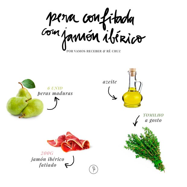 Receita: pera confitada com jamón ibérico (Foto: Arte Studio MR Jobim)