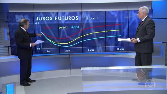 Mercado espera novo corte, e Selic deve ficar abaixo de 10% pela 1ª vez desde 2013