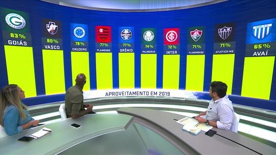 Espião Estatístico: Botafogo e Cruzeiro têm mesmos objetivos e vivem momentos bem diferentes