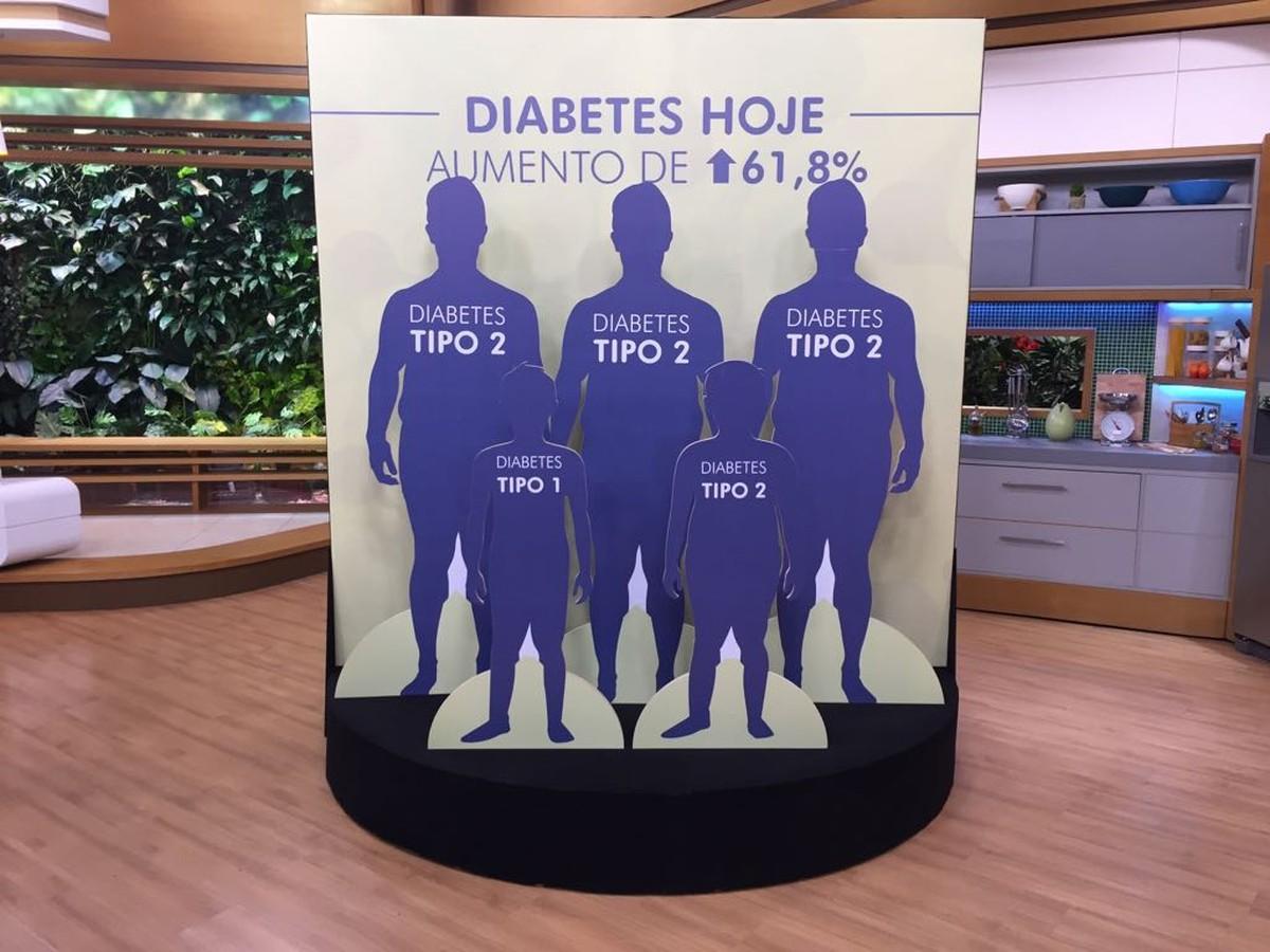 Diabetes tipo 1 e 2: entenda a diferença