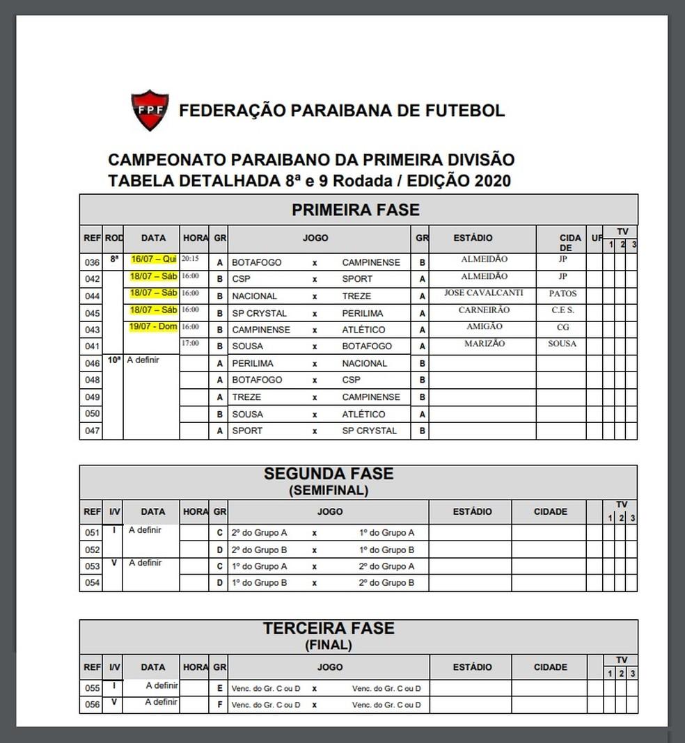Tabela do restante do Campeonato Paraibano — Foto: Divulgação / FPF-PB